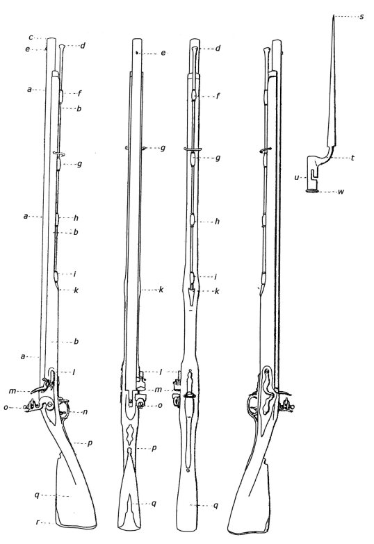 Brown Bess Musket Parts Pattern Brown Bess Musket